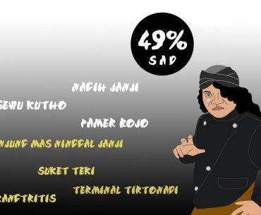 Didi Kempot Bapak Emo Indonesia